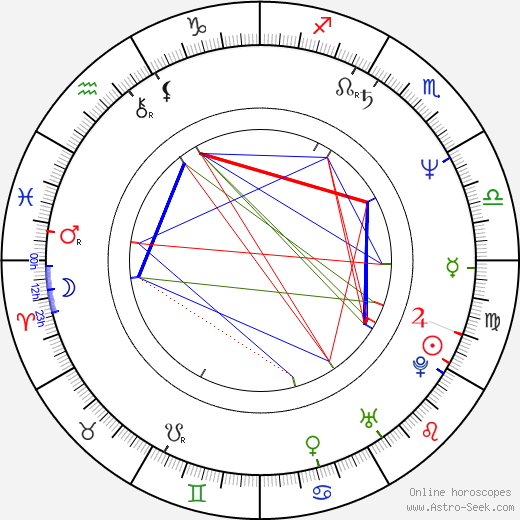 Kevin Dunn birth chart, Kevin Dunn astro natal horoscope, astrology