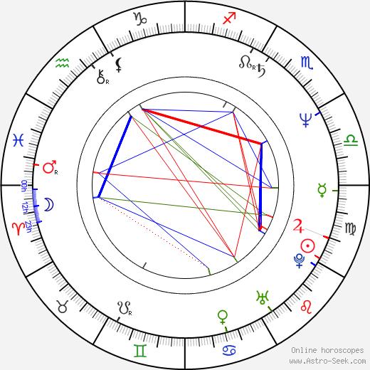 Kevin Dunn tema natale, oroscopo, Kevin Dunn oroscopi gratuiti, astrologia