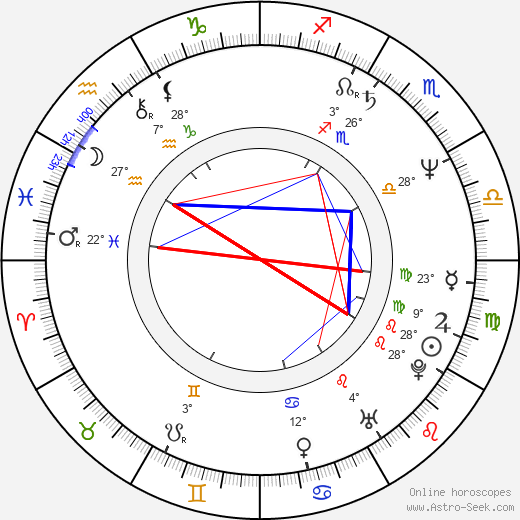Kim Cattrall birth chart, biography, wikipedia 2017, 2018