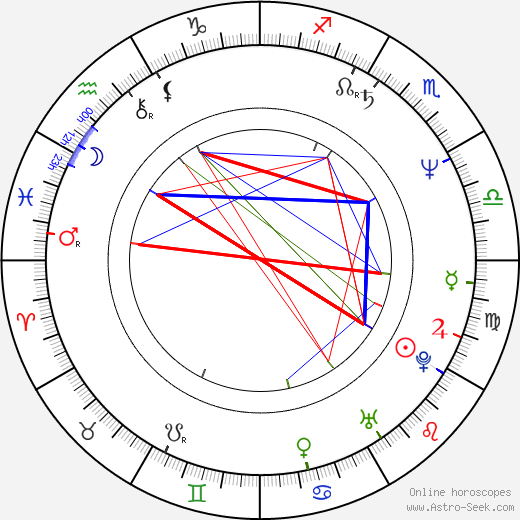 Kim Cattrall astro natal birth chart, Kim Cattrall horoscope, astrology