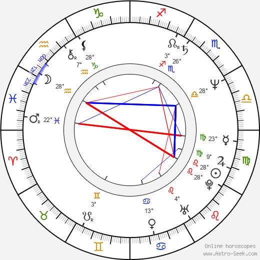 Laura Morante birth chart, biography, wikipedia 2019, 2020