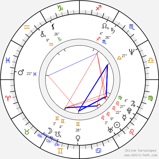 Lewis Smith birth chart, biography, wikipedia 2019, 2020