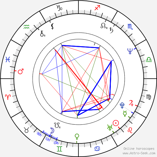 Lewis Smith astro natal birth chart, Lewis Smith horoscope, astrology