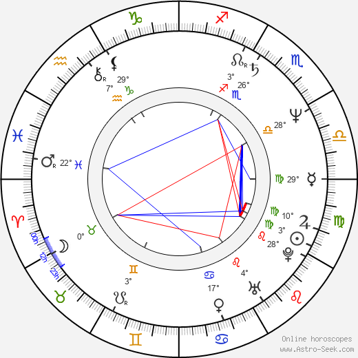 Maneka Gandhi birth chart, biography, wikipedia 2019, 2020