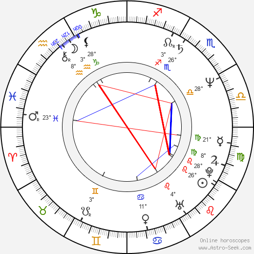 Maria Berger birth chart, biography, wikipedia 2019, 2020