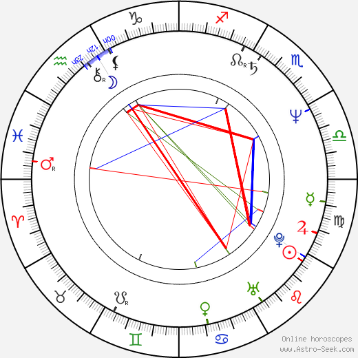 Maria Berger birth chart, Maria Berger astro natal horoscope, astrology