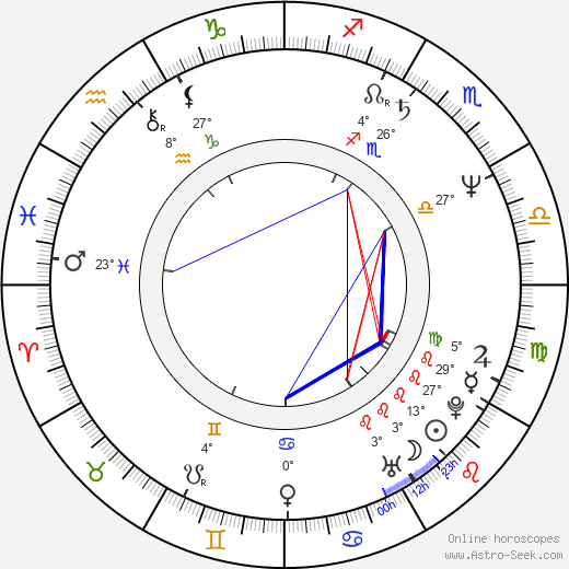 Maureen McCormick birth chart, biography, wikipedia 2019, 2020
