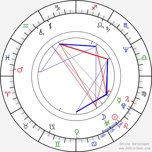 Maureen McCormick astro natal birth chart, Maureen McCormick horoscope, astrology