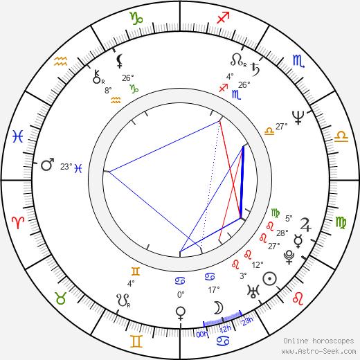 Meg Whitman birth chart, biography, wikipedia 2020, 2021