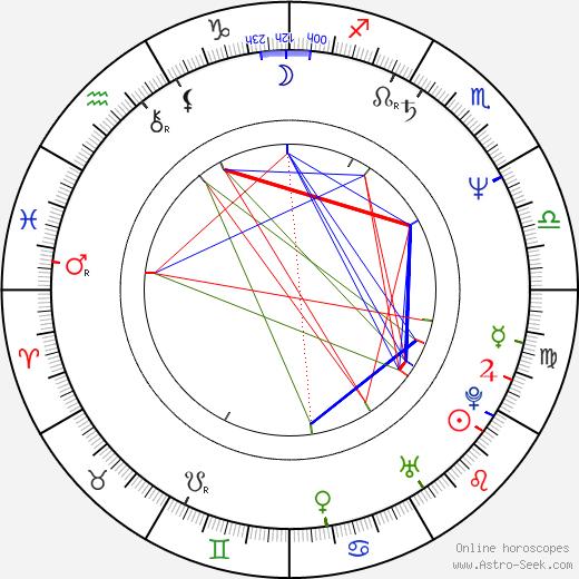 Pablo F. Fenjves tema natale, oroscopo, Pablo F. Fenjves oroscopi gratuiti, astrologia