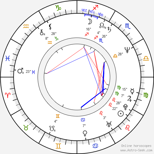 Semir Aslanyürek birth chart, biography, wikipedia 2019, 2020