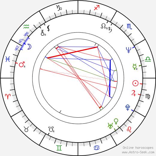 Aaron Lustig tema natale, oroscopo, Aaron Lustig oroscopi gratuiti, astrologia