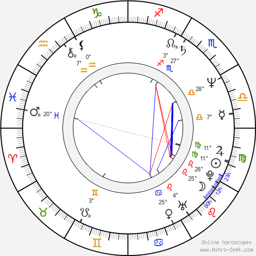 Adam Brooks birth chart, biography, wikipedia 2019, 2020