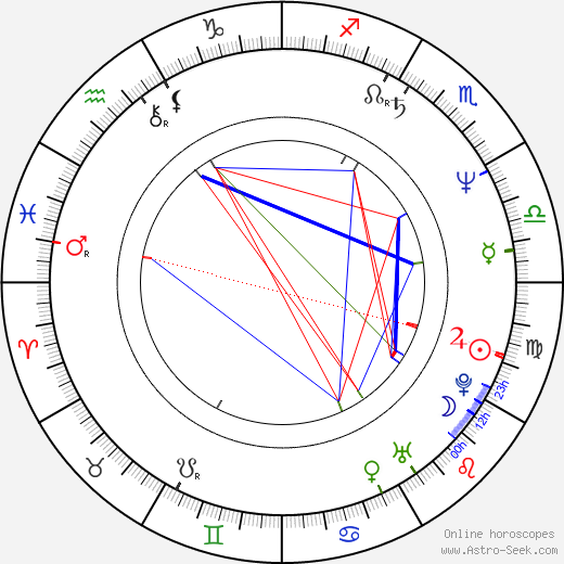 Adam Brooks birth chart, Adam Brooks astro natal horoscope, astrology