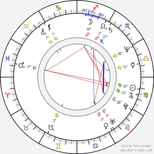 Adriane Lenox birth chart, biography, wikipedia 2020, 2021