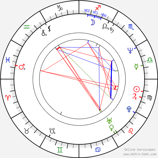 Adriane Lenox birth chart, Adriane Lenox astro natal horoscope, astrology