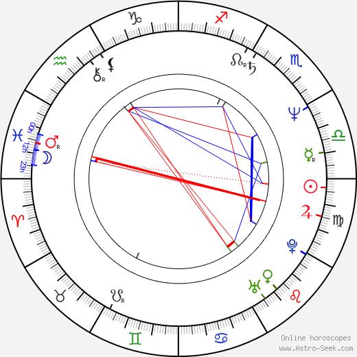 Ann Zacharias tema natale, oroscopo, Ann Zacharias oroscopi gratuiti, astrologia