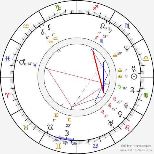 Axel Pape birth chart, biography, wikipedia 2020, 2021