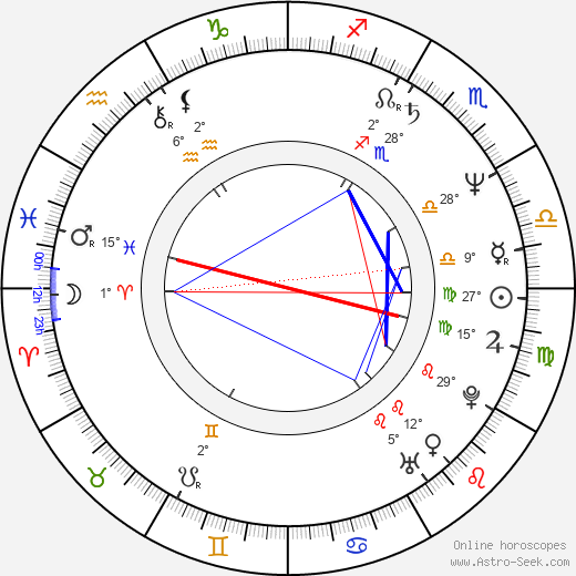 Debbi Morgan birth chart, biography, wikipedia 2020, 2021