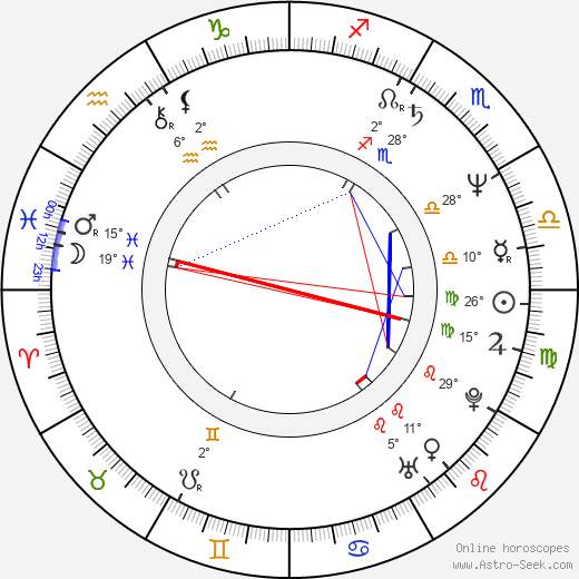 Docho Bodzhakov birth chart, biography, wikipedia 2019, 2020