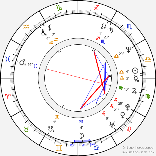 Eva Asterová birth chart, biography, wikipedia 2017, 2018
