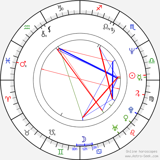 Eva Asterová astro natal birth chart, Eva Asterová horoscope, astrology