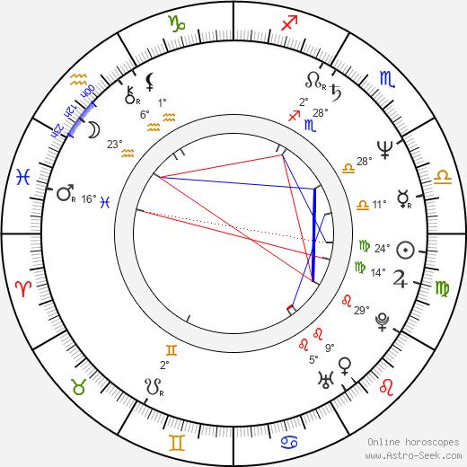 Evgeniy Antropov tema natale, biography, Biografia da Wikipedia 2019, 2020