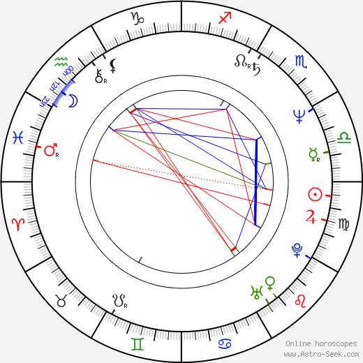 Evgeniy Antropov birth chart, Evgeniy Antropov astro natal horoscope, astrology
