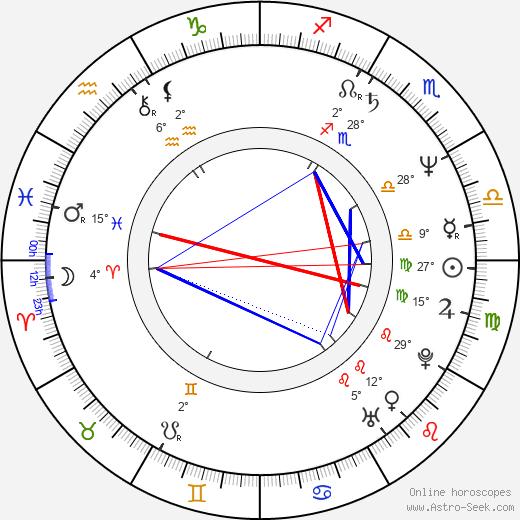 Gary Cole birth chart, biography, wikipedia 2018, 2019