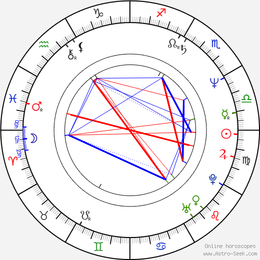 Gary Cole astro natal birth chart, Gary Cole horoscope, astrology