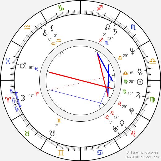 Jane Rosenthal birth chart, biography, wikipedia 2020, 2021