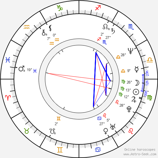 Joseph Steven birth chart, biography, wikipedia 2019, 2020