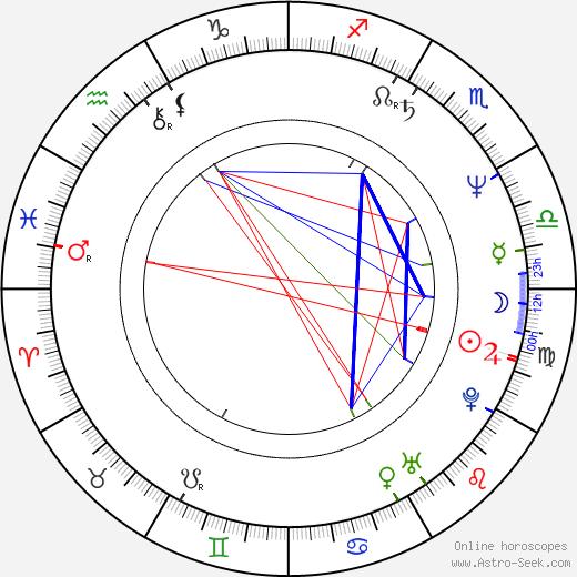 Joseph Steven birth chart, Joseph Steven astro natal horoscope, astrology