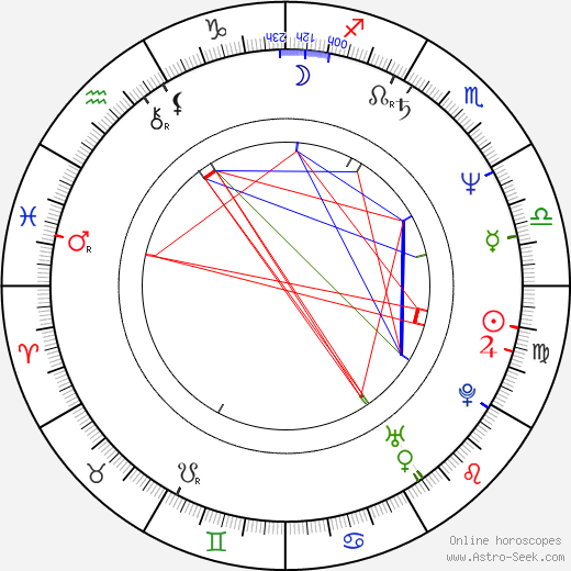 Leslie Cheung birth chart, Leslie Cheung astro natal horoscope, astrology