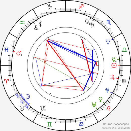 Лилли Карати Lilli Carati день рождения гороскоп, Lilli Carati Натальная карта онлайн