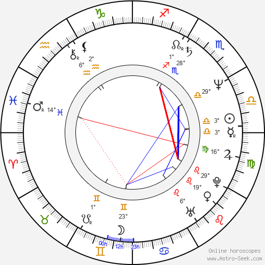 Linda Hamilton birth chart, biography, wikipedia 2018, 2019
