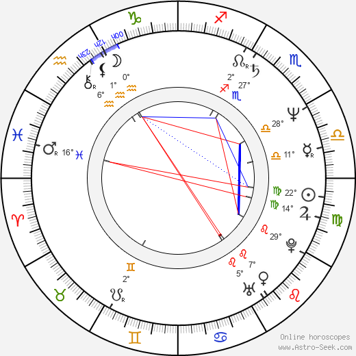 Maggie Reilly birth chart, biography, wikipedia 2017, 2018