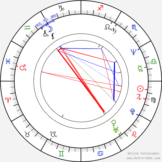 Maggie Reilly astro natal birth chart, Maggie Reilly horoscope, astrology