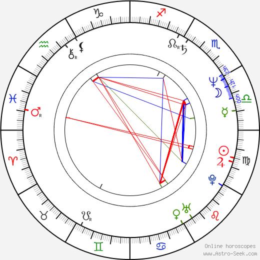 Michael Feinstein tema natale, oroscopo, Michael Feinstein oroscopi gratuiti, astrologia