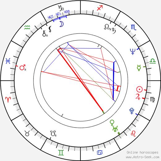 Nathalie Roussel birth chart, Nathalie Roussel astro natal horoscope, astrology