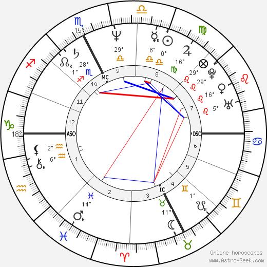Paolo Rossi Биография в Википедии 2020, 2021