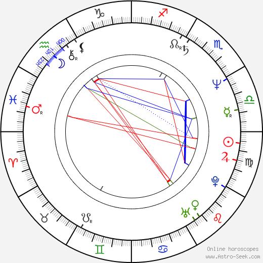Peter Francis James день рождения гороскоп, Peter Francis James Натальная карта онлайн
