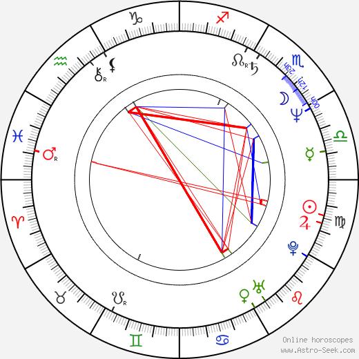 Phil Van Tee день рождения гороскоп, Phil Van Tee Натальная карта онлайн