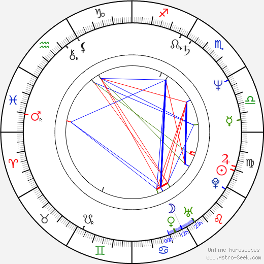 Philece Sampler birth chart, Philece Sampler astro natal horoscope, astrology