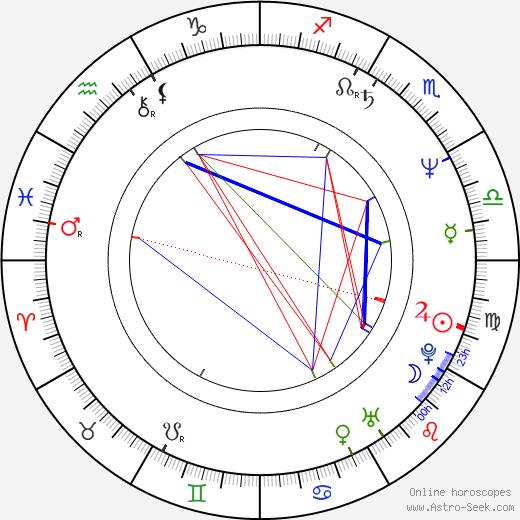 Roberto Musacchio astro natal birth chart, Roberto Musacchio horoscope, astrology