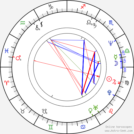 Sakari Kuosmanen birth chart, Sakari Kuosmanen astro natal horoscope, astrology
