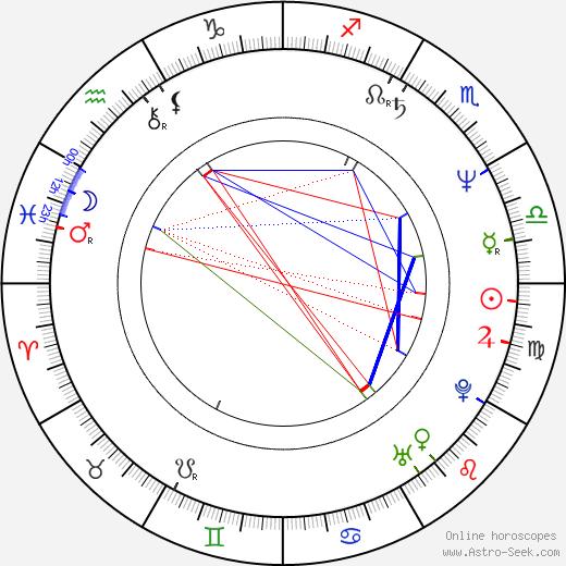 Tim McInnerny tema natale, oroscopo, Tim McInnerny oroscopi gratuiti, astrologia
