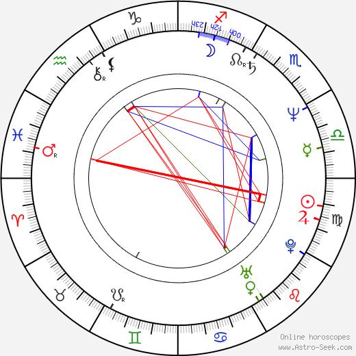 Tony Gilroy tema natale, oroscopo, Tony Gilroy oroscopi gratuiti, astrologia