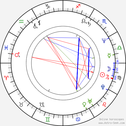 Vidhu Vinod Chopra birth chart, Vidhu Vinod Chopra astro natal horoscope, astrology