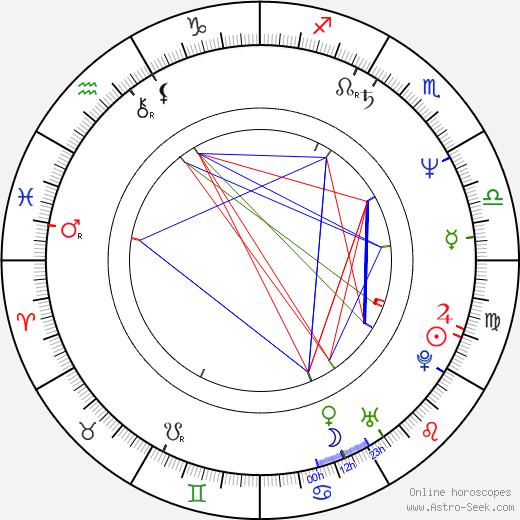 Vincent Johnson birth chart, Vincent Johnson astro natal horoscope, astrology